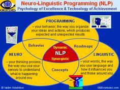6 Neurolinguistics and NLP Principles To Power Up Your Copy