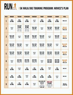 Great 5K training plan for beginner/novice runners. Via run.com