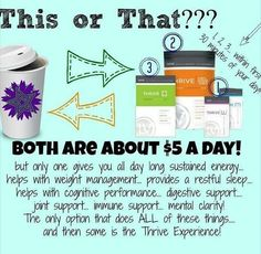 Energy, Focus, Happy, Discomforts gone, Appetite control, &Sleep soundly Hard to describe.  Thrive2u.com