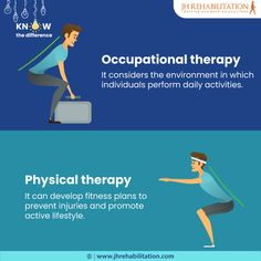 develops plan of recovery based on the environment of the individual. develops a recovery plan to increase mobility and strength. Occupational Therapy, Physical Therapy, Speech Therapy, Spinal Cord Injury, Brain Injury, Botox Injections, Muscle Spasms, Bone And Joint, Daily Activities