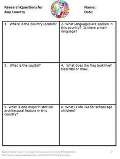 Graphic organizer research paper