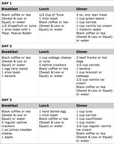 pinterest military diet | In addition to its strict daily food prescription, dieters drink 4 ...
