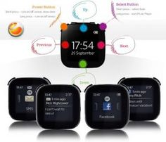 Sony Ericsson Live View Android Watch Mn800 Smart Watch