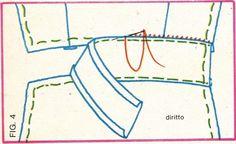 inserimenti di tessuto su linea curva ed ad angolo acuto