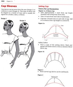 Capped Sleeves Pattern
