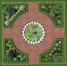1000 ideas about french formal garden on pinterest formal gardens - 1000 Images About Herb Garden On Pinterest Small Herb