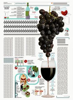 Natural wine production