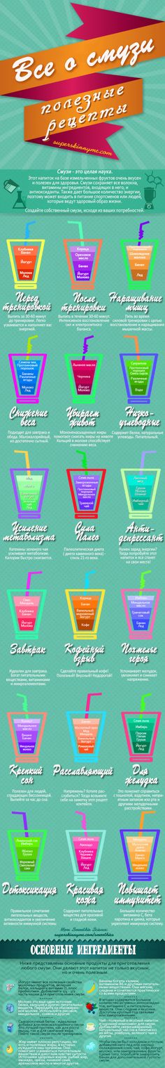 Инфографика о полезных рецептах смузи. #edimdoma #infographics #smoothies