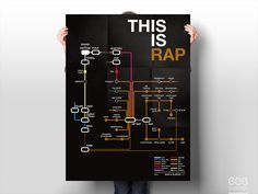 From Kool Herc to Dee nasty to Q-Bert, from Grand Master Flash to Guru to Solaar, from public NME to NWA to NTM, from Beastie Boys to Eminem, from Kid frost to Cypress Hill to La Corte Imperia, from Dre & Snoop to Tupac & Biggie Small. Rap has come a long way since the message spread. Peace, love, unity and having fun, THIS IS Rap !