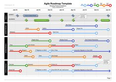 Agile Roadmap Template | Business Documents - Professional Templates