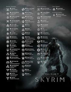 1024 Best Skyrim images in 2019 | Skyrim, Elder scrolls