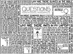 Answers to FAQs on Google auto complete