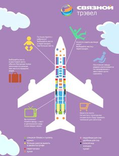 "Infographic that describes the places of an airplane and their characteristics (cold, noisy, better views, too close to the toilets, good for a nap...). Great (and even viral!) ad that provides useful info for the passenger/user...  Idea of a russian travel agency ""Svyaznoi Travel"""