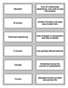 Flash cards covering the terminology that will be introduced when discussing the Weathering and Formation of Soil with Earth Science students. There are 24 cards total. These can be used in conjunction with the Weathering and Formation of Soil word search, crossword, and quiz/worksheet.