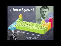 (4) C.3.3.1. Polarité des liaisons covalentes et électronégativité des éléments - YouTube