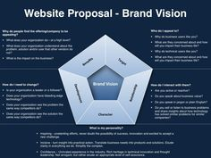 Website Proposal - Brand Vision