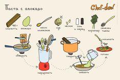 20 кулинарных сюрпризов, чтобы порадовать любимых