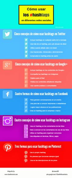 Cómo usar hashtags en las diferentes redes sociales #SocialMedia #tips #hashtag