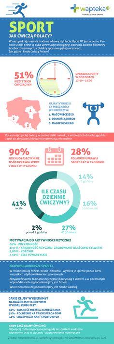 http://www.wapteka.pl/blog/sport-recepta-na-zdrowie/