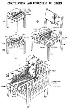 Identify Parts Of A Chair Furniture Anatomy Pinterest