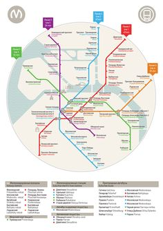 St. Petersburg Transit / Subway map. Information design and infographics