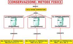 18. CONSERVAZIONE METODI FISICI BASSE TEMPERATURE