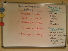Simple yet challenging SPANISH CONVERSATION ACTIVITY Who, What, When, Where, and Why. Visit my blog for easy instructions and VIDEO CLIP. http://www.spanish-for-you.net/blog/spanish-question-word-chain-activity
