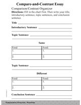 Examples Of Thesis Statements For Narrative Essays Compare And Contrast Poetry Essay Compare And Contrast Essay Topics Are At  Varying Degrees Of Difficulty While Some May Do Well For High School  Students  Compare And Contrast Essay Topics For High School Students also Thesis Statements For Argumentative Essays  Best Comparecontrast Essay Images  Essay Writing Reading  Essay Paper Help