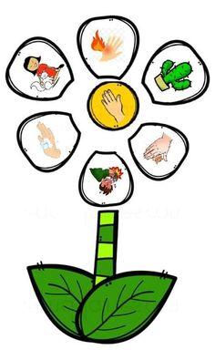 Build a Flower 5 Senses Match Five Senses Preschool, Body Preschool, Preschool Science, Preschool Worksheets, Preschool Crafts, Word Family Activities, Senses Activities, Educational Activities For Kids, Montessori Activities