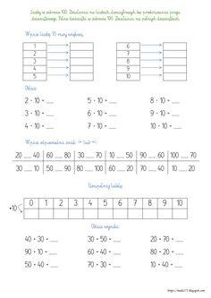 Algebra, Mathematics, Teacher, Math Equations, Activities, Education, School, Blog, Math Activities