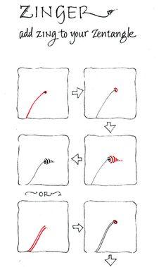 Zinger Zentangle - How to - Zentangle Newsletter