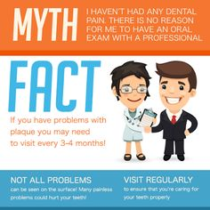 Just because you aren't experiencing dental pain doesn't mean that you don't need to visit a dentist!   Dentaltown - Patient Education Ideas