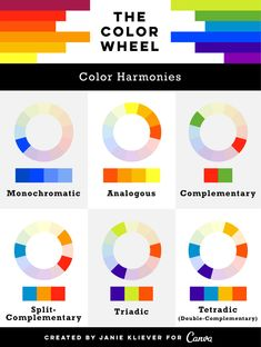 Psychology infographic and charts Psychology : Color Theory for Designers Infographic. Infographic Description Psychology : Color Theory for Designers