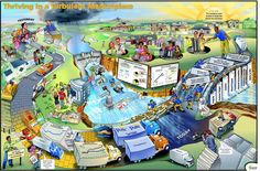 Learning Map Learning Maps, Visual Map, Education, Times Square, Travel, Viajes, Destinations, Traveling, Onderwijs