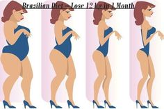 Brazilian Diet – Lose 12 kg In 1 Month! Amazing