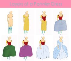 Layers of a  17th-18th Cent. Pannier Dress by TzarinaRegina