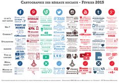 cartographie RS 2015
