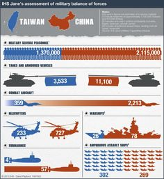 Military Tactics, Military Ranks, Military Service, Military Weapons, Military Vehicles, Military Drawings, Asia Map, Army & Navy, Military Equipment