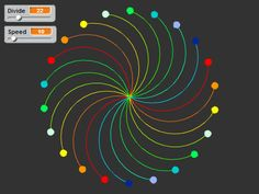 Scratch Studio - Art from/with Scratch class http://scratched.media.mit.edu/resources/nebo-elementary-school-department-fine-arts-scratch-programming-projects