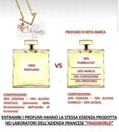 Perfume Bottles, Smartphone, Beauty, Home, Alcohol, Beleza