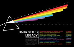 Pink Floyd - Dark Side's Legacy