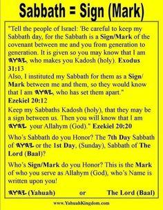 YHWH or Baal/Sunday Sabbath Started by Catholics