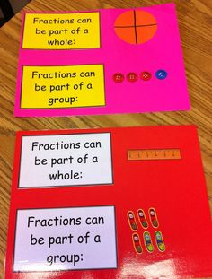 Fraction anchor charts will be very helpful for my math thinkers!