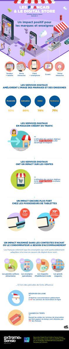 Le commerce connecté suscite l'intérêt des français dans leurs parcours de consommation.