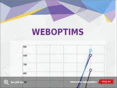 Infographic: WEBOPTIMS
