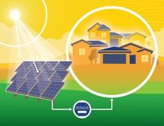 Shared Solar Projects Powering Households Throughout America via energy.This would be a great way to provide solar to those who rent or share rooftops with others. Solar Projects, Projects To Try, Advantages Of Solar Energy, Free Boxes, Renewable Energy, Solar Power, Knowledge, Community, Student