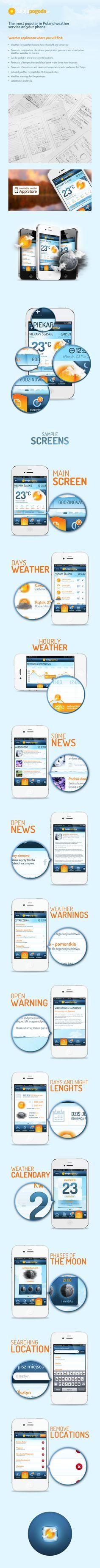 Weather App (TwojaPogoda) by Lukasz Sokol, via Behance