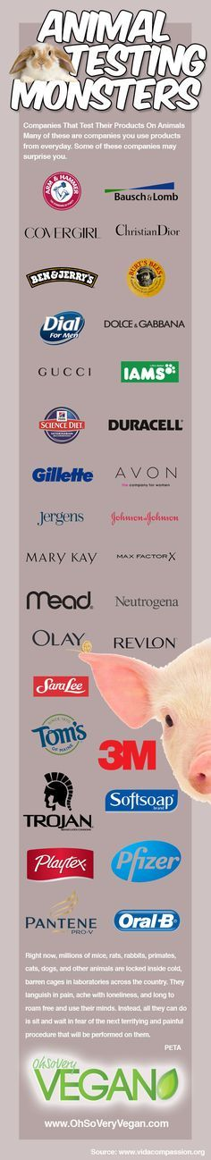Companies that do animal testing