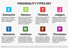 A look at personality type and jobs using the Myers-Briggs Type Indicator (MBTI) personality test. Myers Briggs Personality Types, Myers Briggs Personalities, Psychology Facts Personality Types, Enfj Personality, Mbti, Good Job, Infographic, Coaching, Words