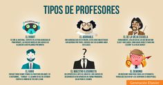 Tipos de profesores #infografia #infographic #education vía http://www.generacionelsevier.es